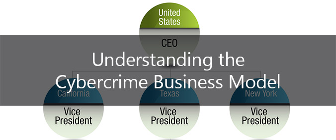 Understanding The Cybercrime Business Model